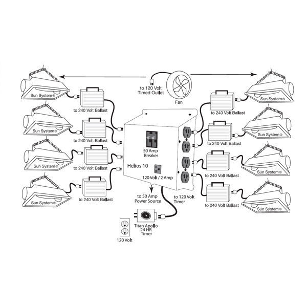 89487_9ef710ecb0088bddf2e436e38b64cb7f7c56b8f3_original helios 8 wiring diagram diagram wiring diagrams for diy car repairs mlc 8 wiring diagram at metegol.co