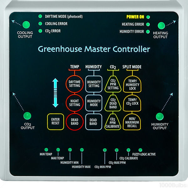 Greenhouse Master Controller - Digital Image