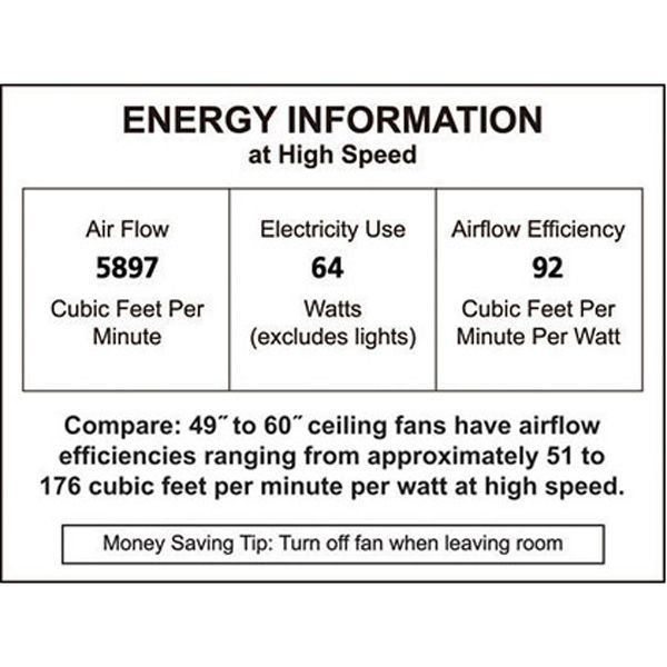 Fanimation BP220OB1 - 52 in. Aire Decor Ceiling Fan Image