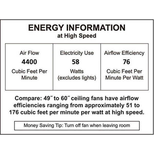 Fanimation FP7900MG - 52 in. Torto Ceiling Fan Image