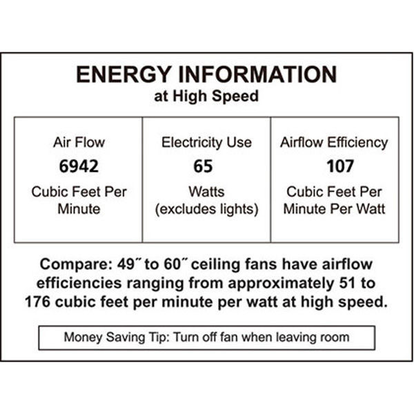 Fanimation FP7910BN - 63 in. Levon Ceiling Fan Image