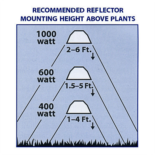Radiant Reflector - 6 in. Flange AC Unit - Hammertone Finish Image