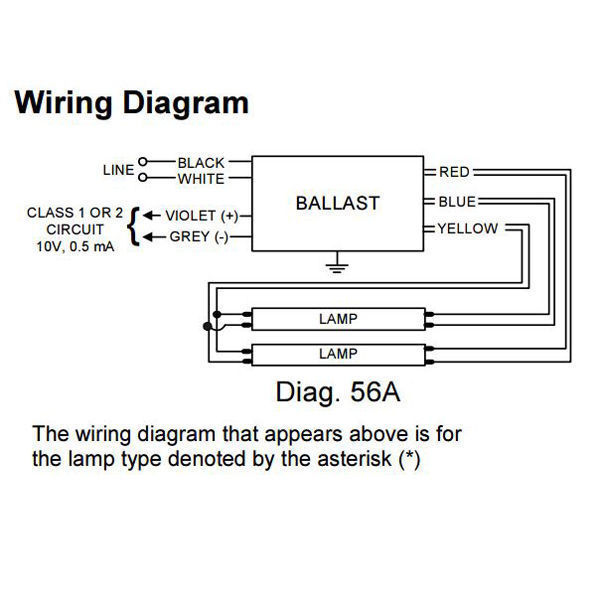 Advance Mark 7 0 10v Wiring Diagram | Wiring Diagram on