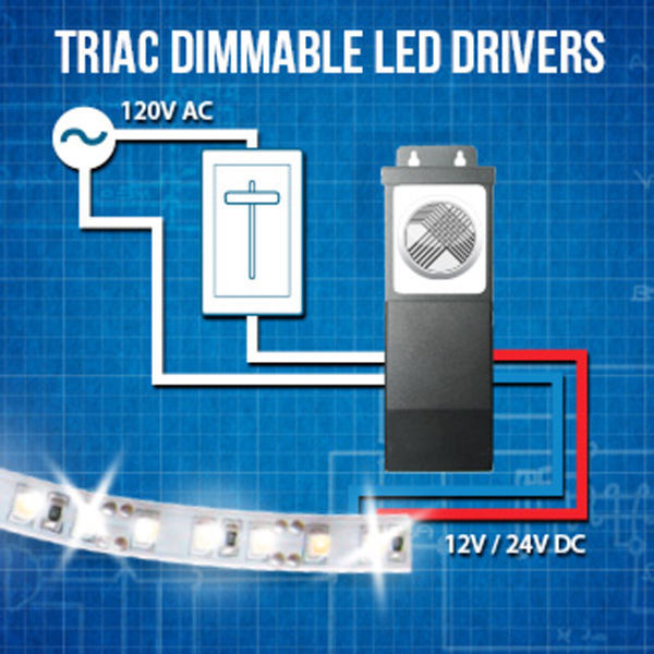 LED Driver - Dimmable - 24 Volt - 0-60 Watt Image