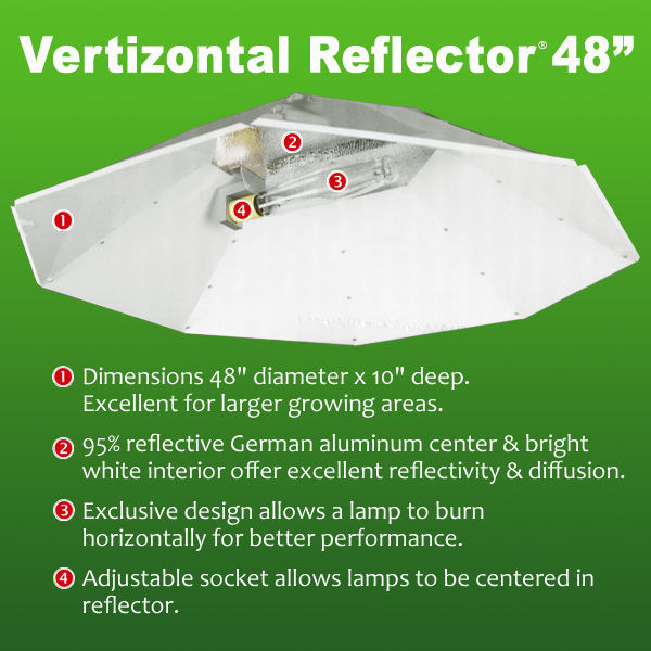 Vertizontal - 48 in. Parabolic Reflector Image