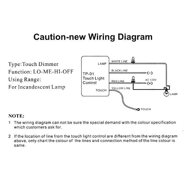 Touch Dimmer for Metal Table Lamps Image