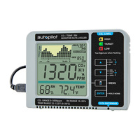Desktop CO2 Monitor - Measures CO2 Concentration, Temperature, and Humidity - Built-in Data Logger - 100-240 Volt - Autopilot APCEM2