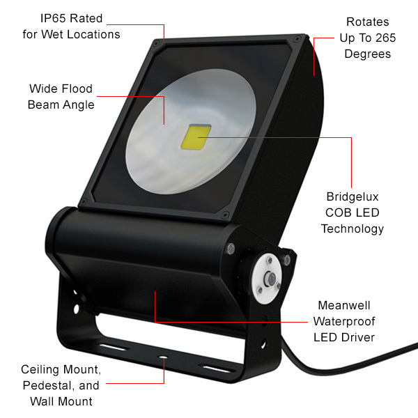 LED Flood Light Fixture - 10,550 Lumens Image