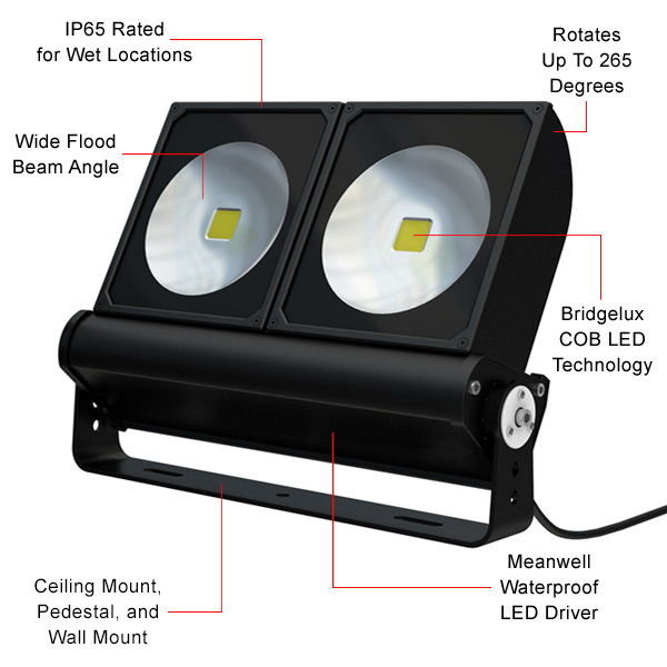 LED Flood Light Fixture - 19,600 Lumens Image