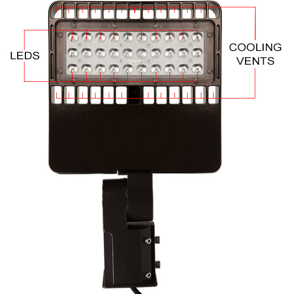 LED Flood Light Fixture Fixture - 4800 Lumens Image