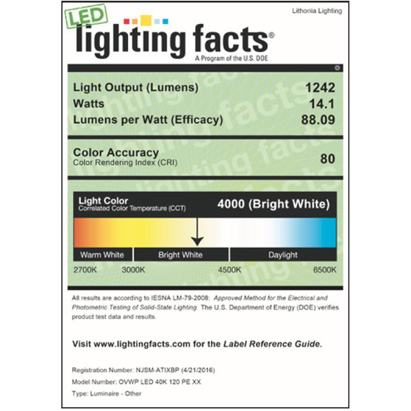 Lithonia OVWPLED40K120PEBZM4 - LED Wall Pack Image