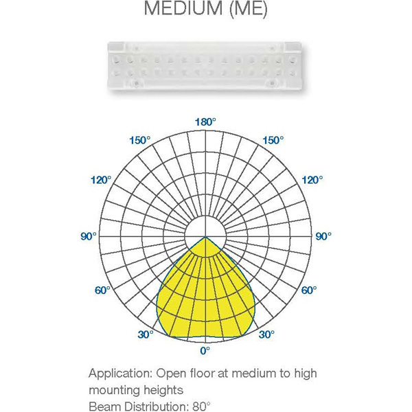 25,000 Lumens - LED High Bay - 185 Watt Image
