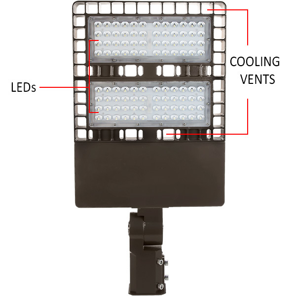 LED Flood Light Fixture - 22,000 Lumens Image