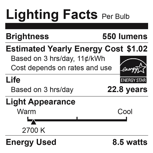 LED - PAR20 - 9 Watt - 550 Lumens Image