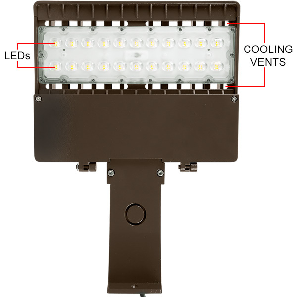 LED Parking and Flood Fixture - 9600 Lumens Image